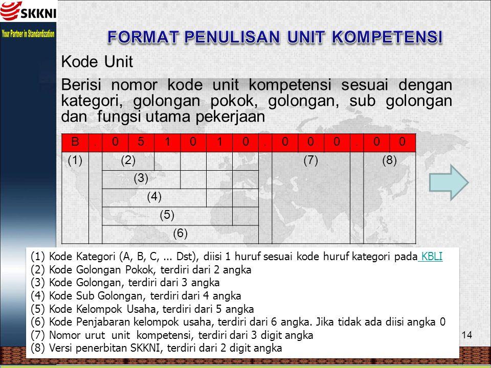 14 Berisi nomor kode unit kompetensi sesuai dengan kategori, golongan pokok, golongan, sub golongan dan fungsi utama pekerjaan B.051010.000.00 (1)(2)(