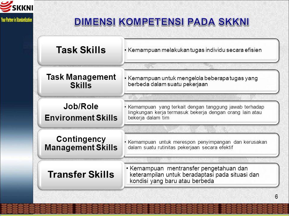 6 Kemampuan melakukan tugas individu secara efisien Task Skills Kemampuan untuk mengelola beberapa tugas yang berbeda dalam suatu pekerjaan Task Management Skills Kemampuan yang terkait dengan tanggung jawab terhadap lingkungan kerja termasuk bekerja dengan orang lain atau bekerja dalam tim Job/Role Environment Skills Kemampuan untuk merespon penyimpangan dan kerusakan dalam suatu rutinitas pekerjaan secara efektif Contingency Management Skills Kemampuan mentransfer pengetahuan dan keterampilan untuk beradaptasi pada situasi dan kondisi yang baru atau berbeda Transfer Skills