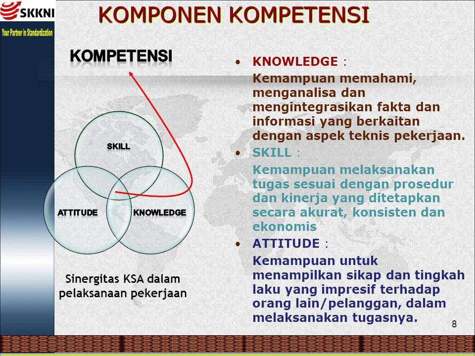 8 KOMPONEN KOMPETENSI KNOWLEDGE : Kemampuan memahami, menganalisa dan mengintegrasikan fakta dan informasi yang berkaitan dengan aspek teknis pekerjaan.