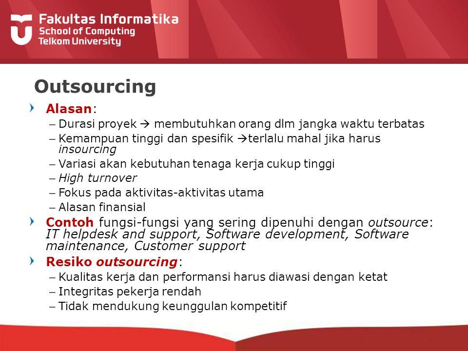 12-CRS-0106 REVISED 8 FEB 2013 Outsourcing Alasan: –Durasi proyek  membutuhkan orang dlm jangka waktu terbatas –Kemampuan tinggi dan spesifik  terla