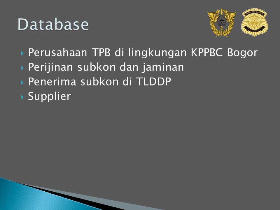  Perusahaan TPB di lingkungan KPPBC Bogor  Perijinan subkon dan jaminan  Penerima subkon di TLDDP  Supplier