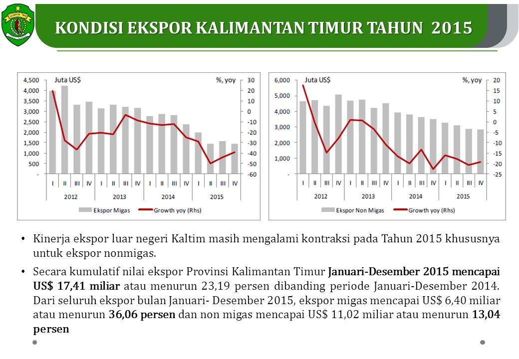 KONDISI EKSPOR KALIMANTAN TIMUR TAHUN 2015 Kinerja ekspor luar negeri Kaltim masih mengalami kontraksi pada Tahun 2015 khususnya untuk ekspor nonmigas.