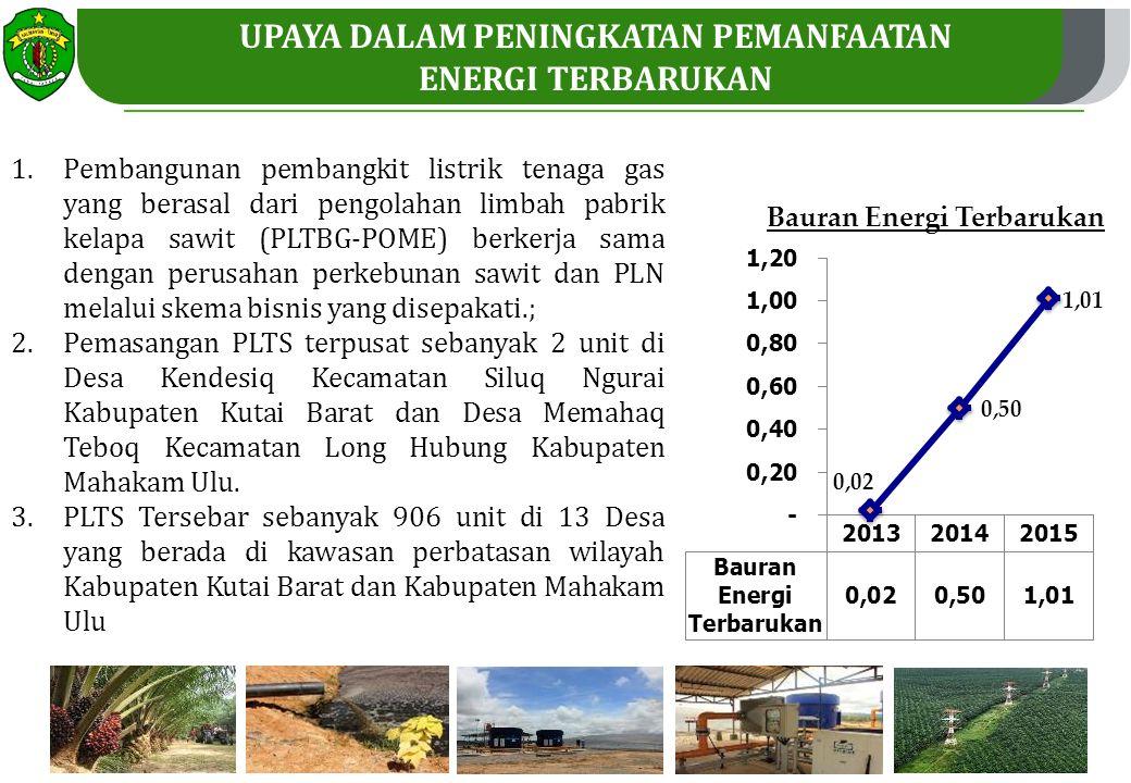UPAYA DALAM PENINGKATAN PEMANFAATAN ENERGI TERBARUKAN 1.Pembangunan pembangkit listrik tenaga gas yang berasal dari pengolahan limbah pabrik kelapa sawit (PLTBG-POME) berkerja sama dengan perusahan perkebunan sawit dan PLN melalui skema bisnis yang disepakati.; 2.Pemasangan PLTS terpusat sebanyak 2 unit di Desa Kendesiq Kecamatan Siluq Ngurai Kabupaten Kutai Barat dan Desa Memahaq Teboq Kecamatan Long Hubung Kabupaten Mahakam Ulu.