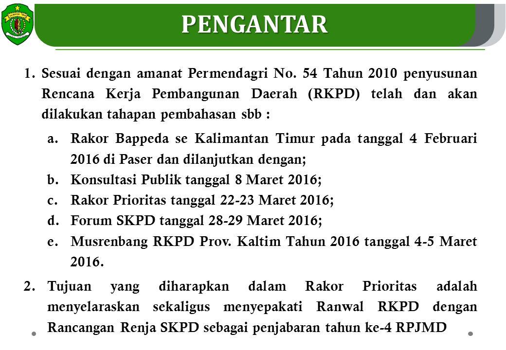 SURAT EDARAN RANCANGAN AWAL RKPD TAHUN 2017 & PENYAMPAIAN PAGU INDIKATIF SKPD TAHUN 2017 Surat Gubernur No.