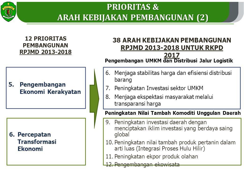 6.Menjaga stabilitas harga dan efisiensi distribusi barang 7.Peningkatan Investasi sektor UMKM 8.Menjaga ekspektasi masyarakat melalui transparansi harga 9.