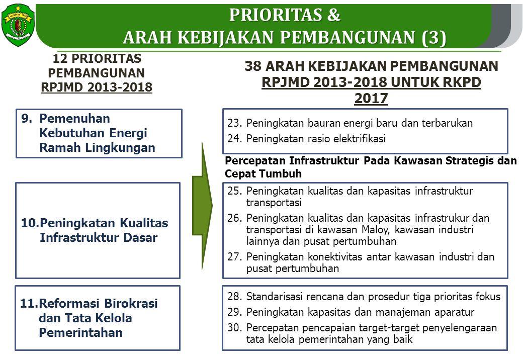 9.Pemenuhan Kebutuhan Energi Ramah Lingkungan 23. Peningkatan bauran energi baru dan terbarukan 24.