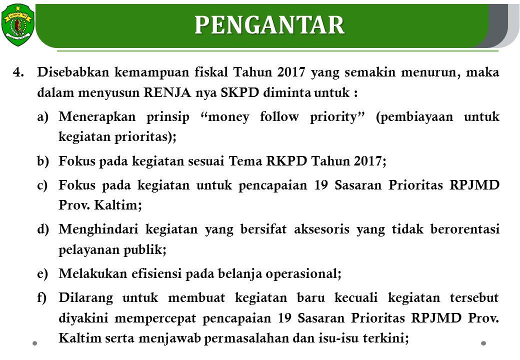 EVALUASI KINERJA PEMBANGUNAN TAHUN 2015 & ISU UTAMA PEMBANGUNAN 2.2.
