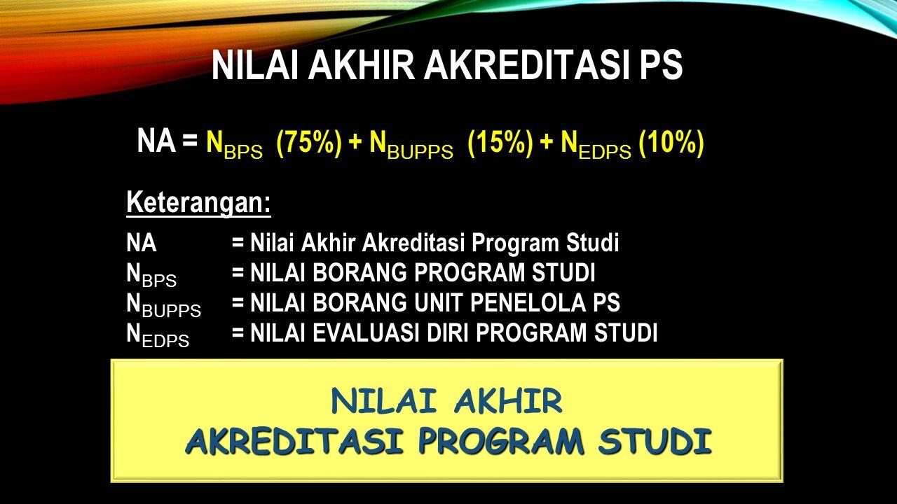 NILAI AKHIR AKREDITASI PROGRAM STUDI NILAI AKHIR AKREDITASI PS NA= N (75%) + N (15%) + N(10%) NA = N BPS (75%) + N BUPPS (15%) + N EDPS (10%)Keterangan: NA = Nilai Akhir Akreditasi Program Studi N= NILAI BORANG PROGRAM STUDI N BPS = NILAI BORANG PROGRAM STUDI N= NILAI BORANG UNIT PENELOLA PS N BUPPS = NILAI BORANG UNIT PENELOLA PS N= NILAI EVALUASI DIRI PROGRAM STUDI N EDPS = NILAI EVALUASI DIRI PROGRAM STUDI