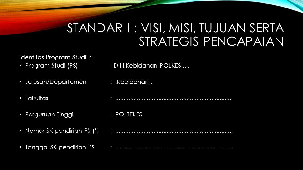 STANDAR I : VISI, MISI, TUJUAN SERTA STRATEGIS PENCAPAIAN Identitas Program Studi : Program Studi (PS): D-III Kebidanan POLKES....