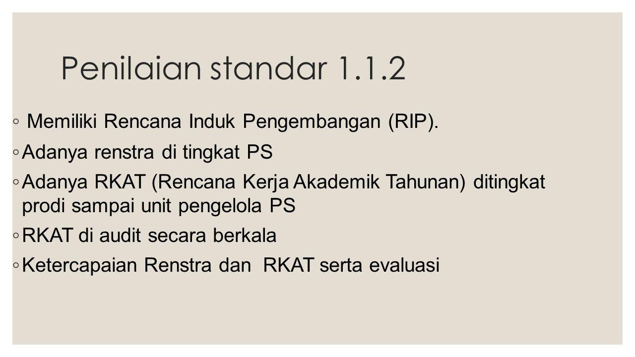 Penilaian standar 1.1.2 ◦ Memiliki Rencana Induk Pengembangan (RIP).