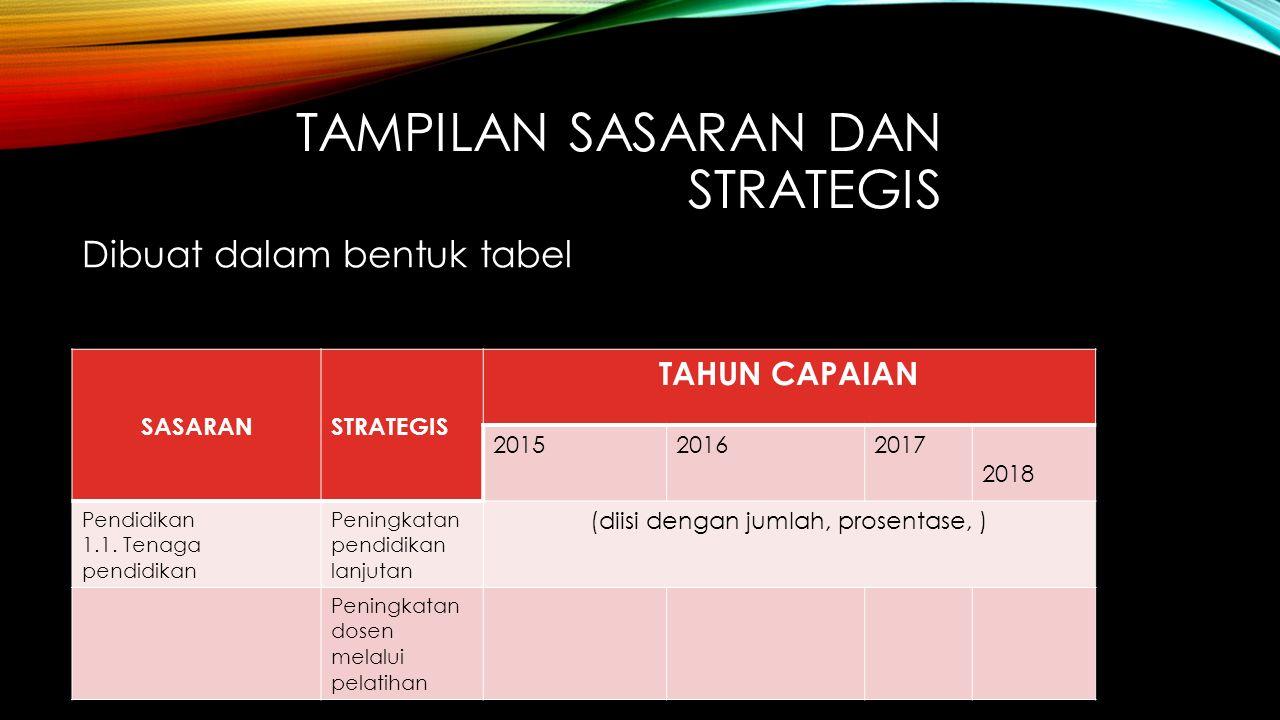 TAMPILAN SASARAN DAN STRATEGIS Dibuat dalam bentuk tabel SASARANSTRATEGIS TAHUN CAPAIAN 201520162017 2018 Pendidikan 1.1.