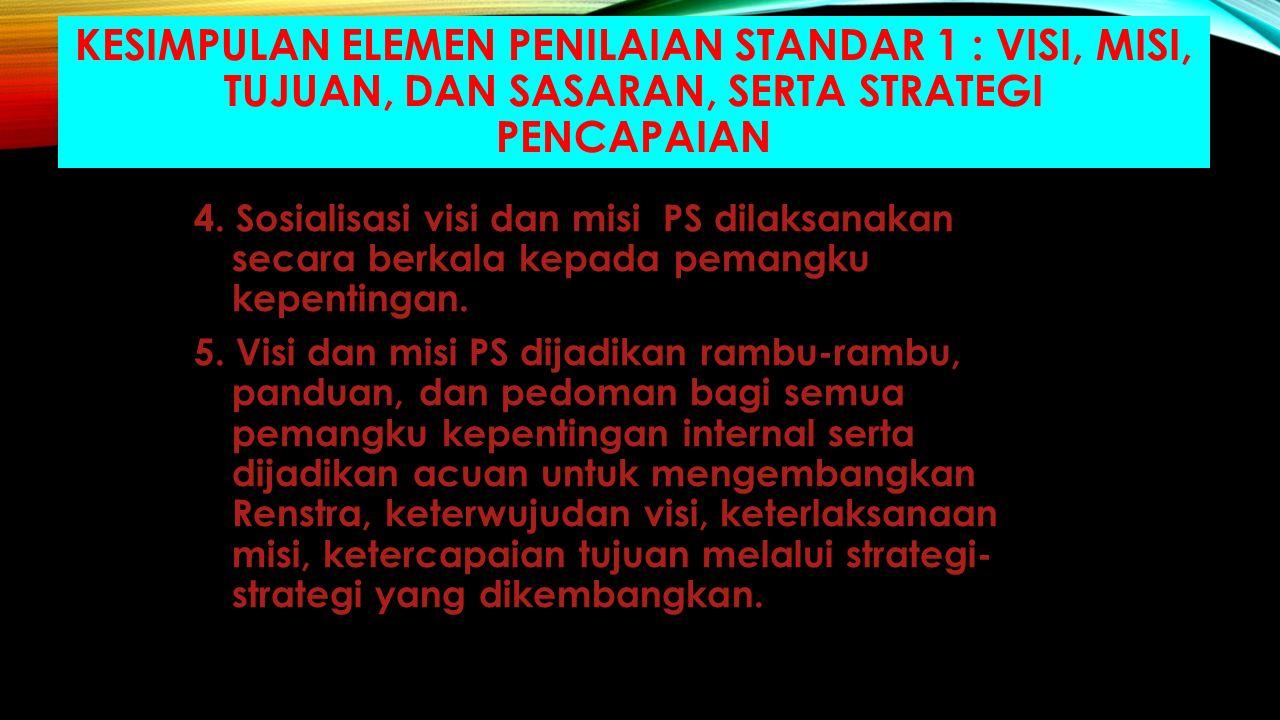 KESIMPULAN ELEMEN PENILAIAN STANDAR 1 : VISI, MISI, TUJUAN, DAN SASARAN, SERTA STRATEGI PENCAPAIAN 4.