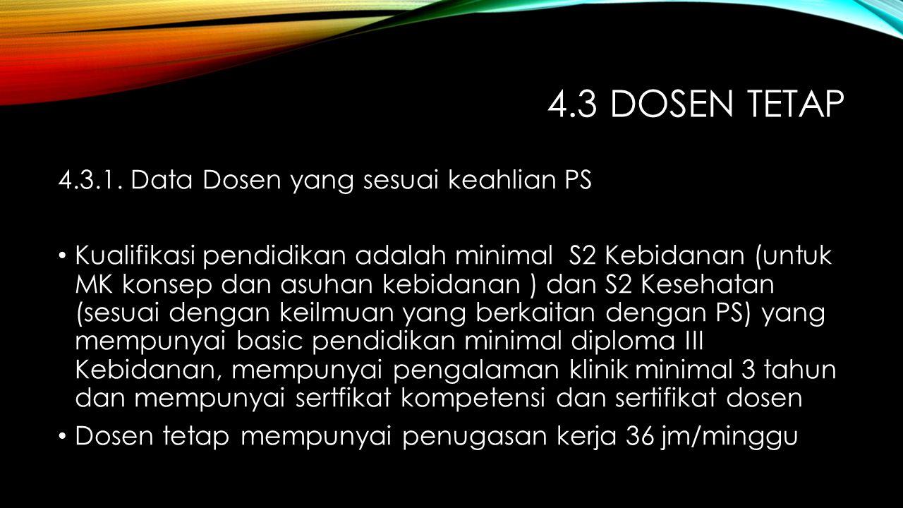 4.3 DOSEN TETAP 4.3.1.