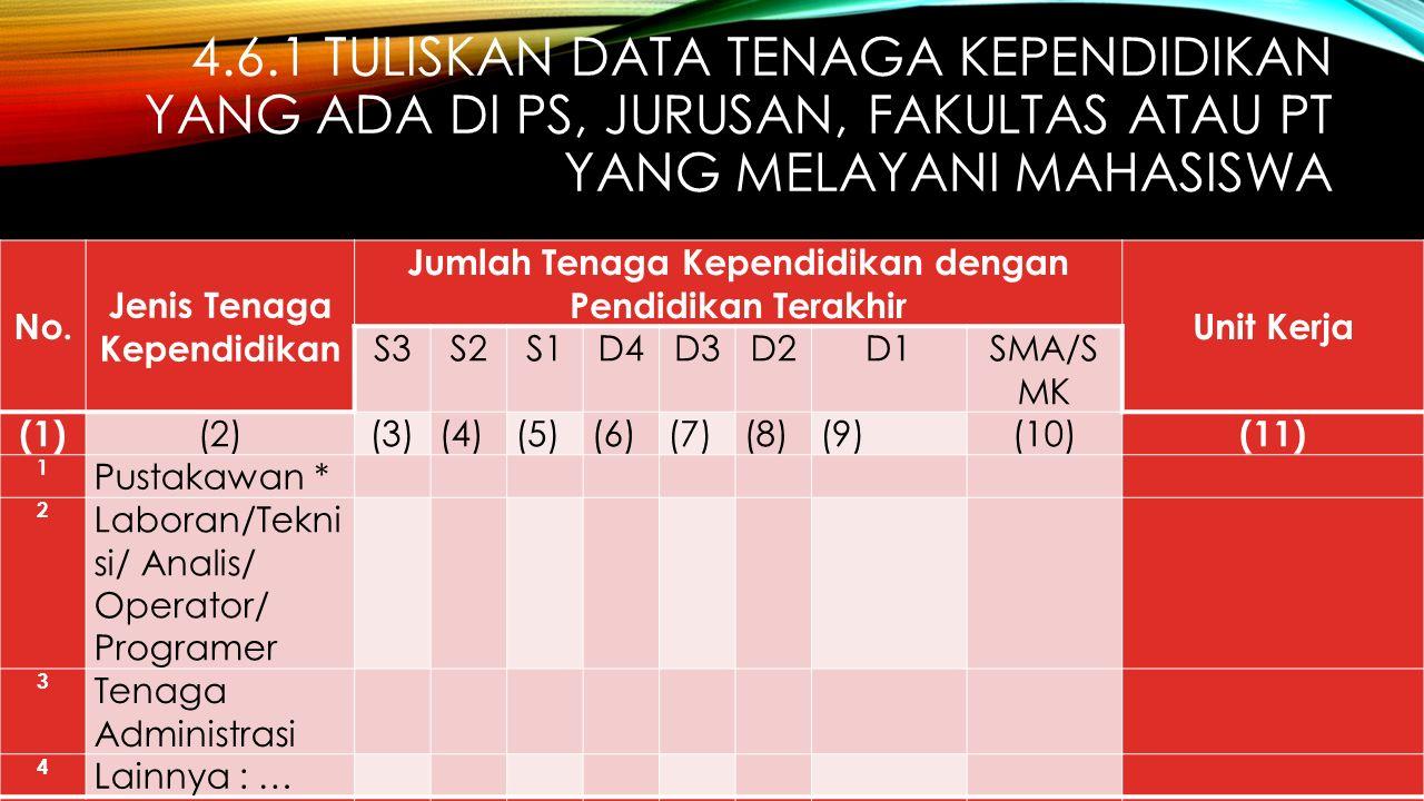 4.6.1 TULISKAN DATA TENAGA KEPENDIDIKAN YANG ADA DI PS, JURUSAN, FAKULTAS ATAU PT YANG MELAYANI MAHASISWA No.