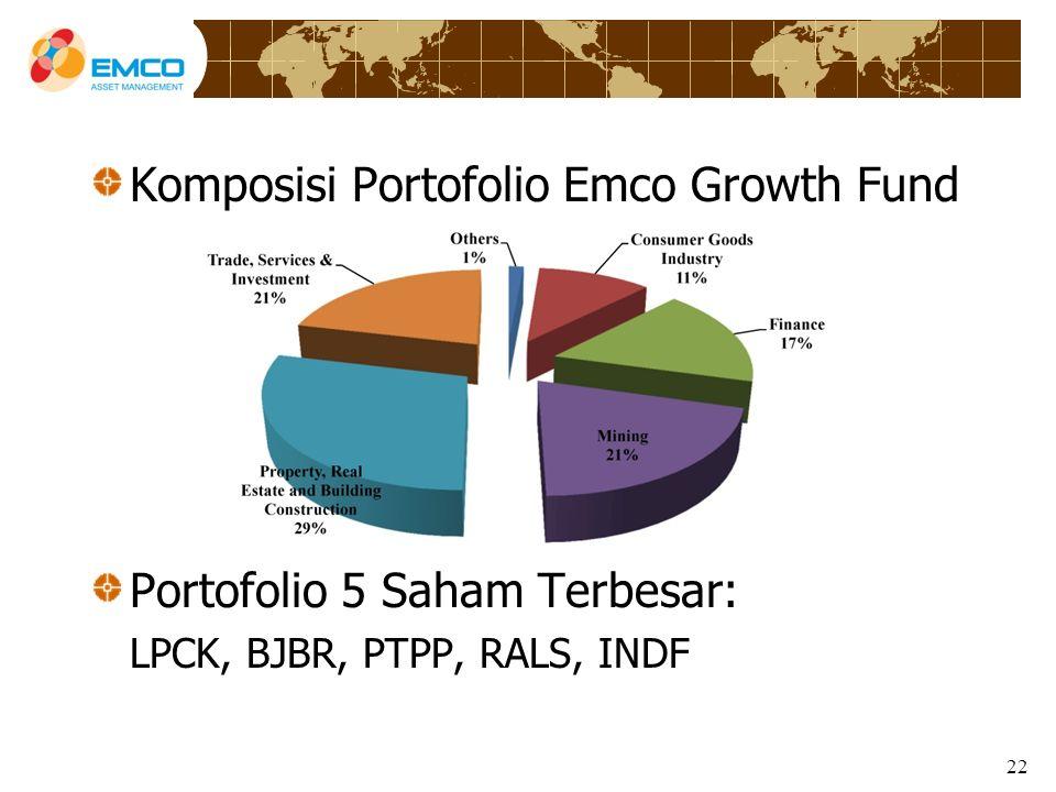 Komposisi Portofolio Emco Growth Fund Portofolio 5 Saham Terbesar: LPCK, BJBR, PTPP, RALS, INDF 22