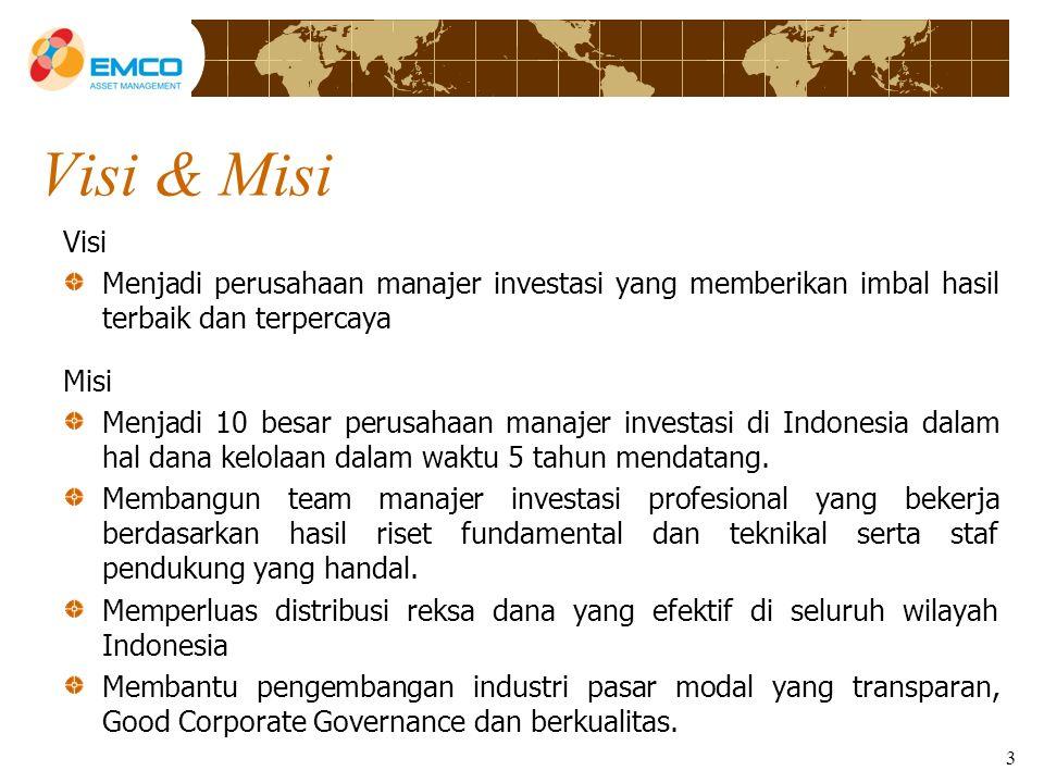 Visi & Misi Visi Menjadi perusahaan manajer investasi yang memberikan imbal hasil terbaik dan terpercaya Misi Menjadi 10 besar perusahaan manajer investasi di Indonesia dalam hal dana kelolaan dalam waktu 5 tahun mendatang.