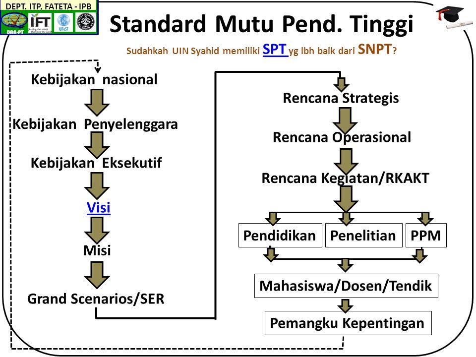 BAN-PT DEPT. ITP, FATETA - IPB Standard Mutu Pend.