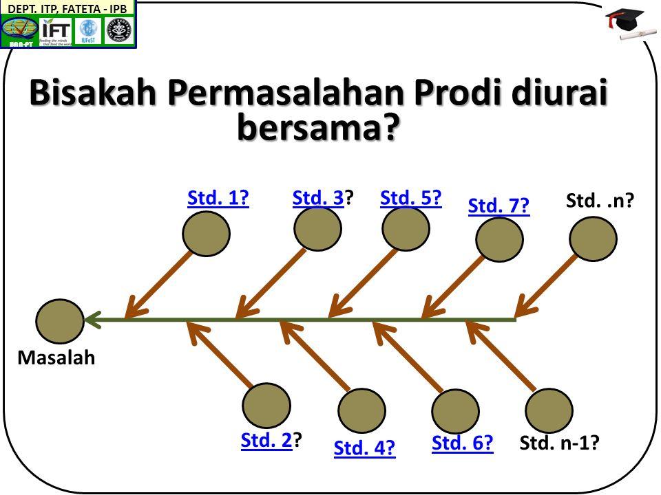 BAN-PT DEPT. ITP, FATETA - IPB Bisakah Permasalahan Prodi diurai bersama.