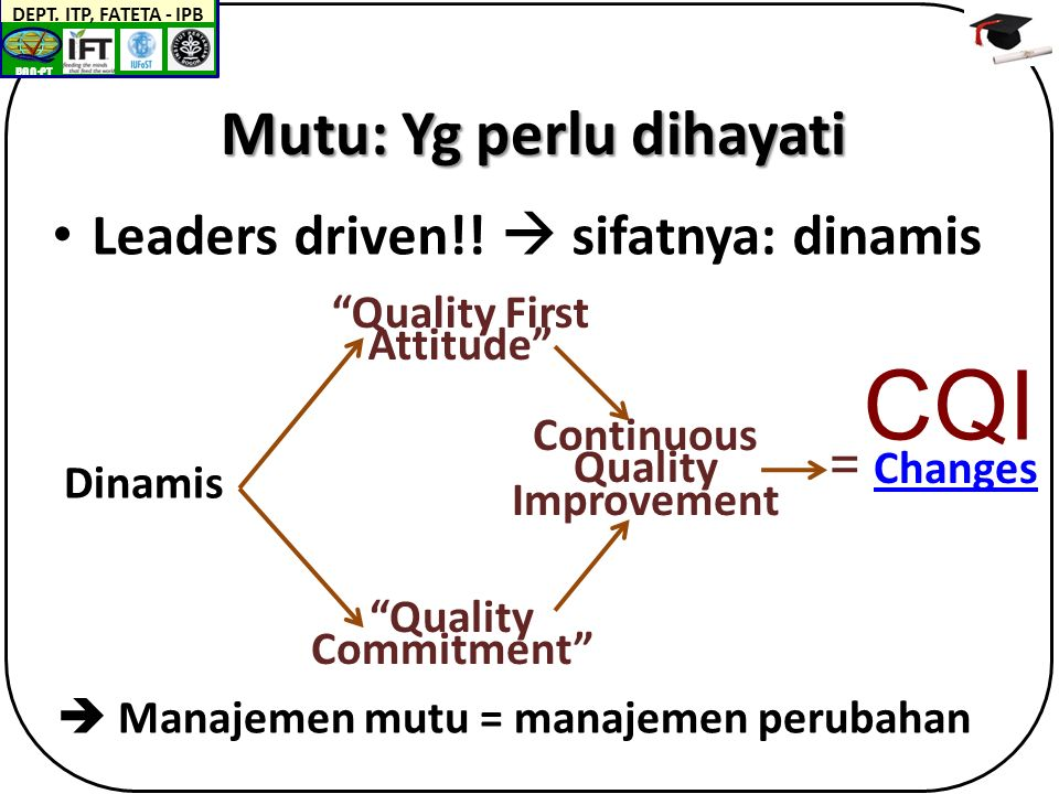 "BAN-PT DEPT. ITP, FATETA - IPB Mutu: Yg perlu dihayati Dinamis ""Quality First Attitude"" ""Quality Commitment"" Continuous Quality Improvement = Changes"