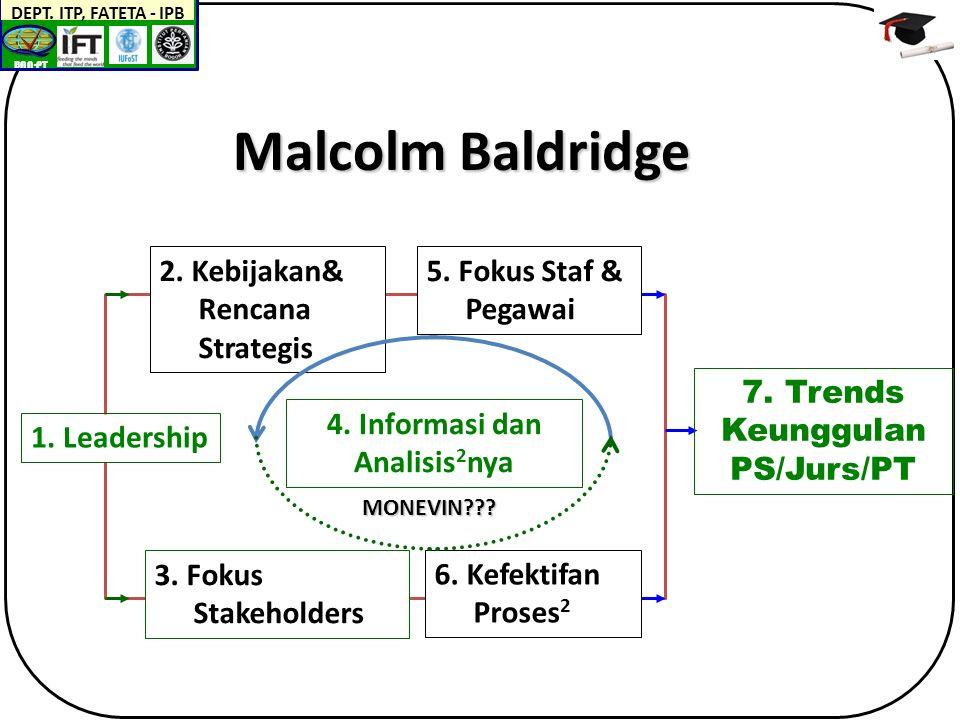 BAN-PT DEPT. ITP, FATETA - IPB Malcolm Baldridge 4.