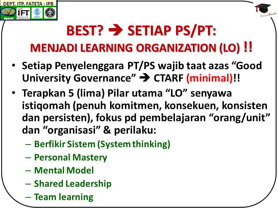 BAN-PT DEPT. ITP, FATETA - IPB BEST.  SETIAP PS/PT: MENJADI LEARNING ORGANIZATION (LO) !.