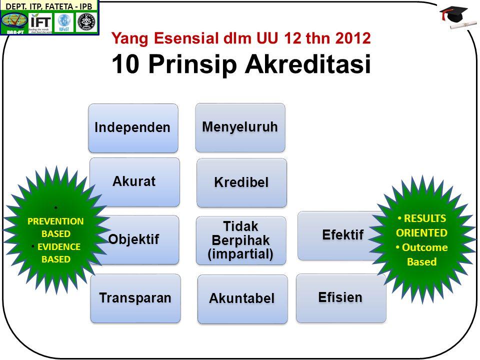 BAN-PT DEPT.ITP, FATETA - IPB UMUM (3 dari 4) 5.