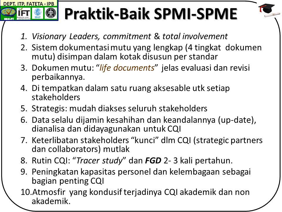 BAN-PT DEPT.ITP, FATETA - IPB What's more Important Practices.