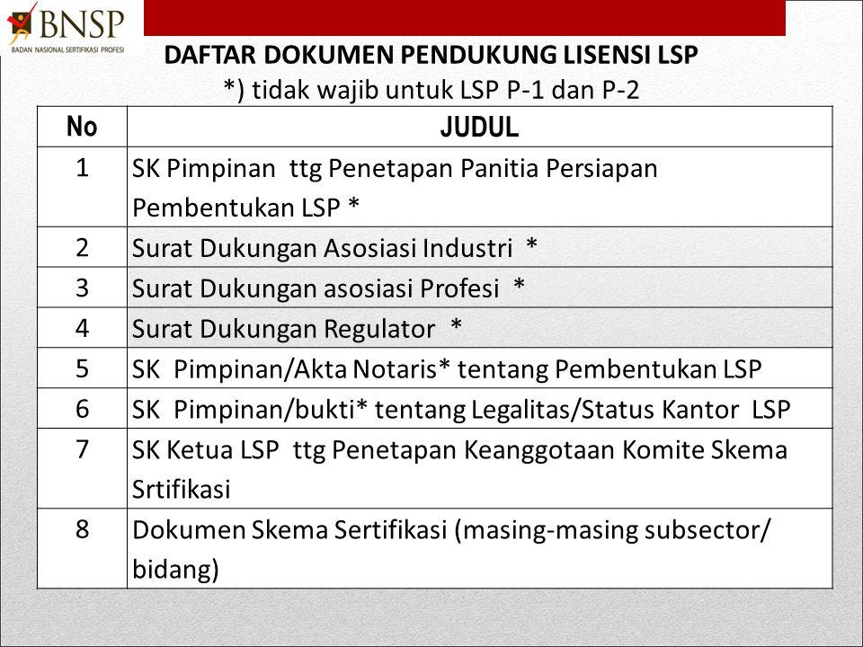 3 ). Verifikasi kesesuaian dokumen pendukung terhadap sistem/ acuan terkait.