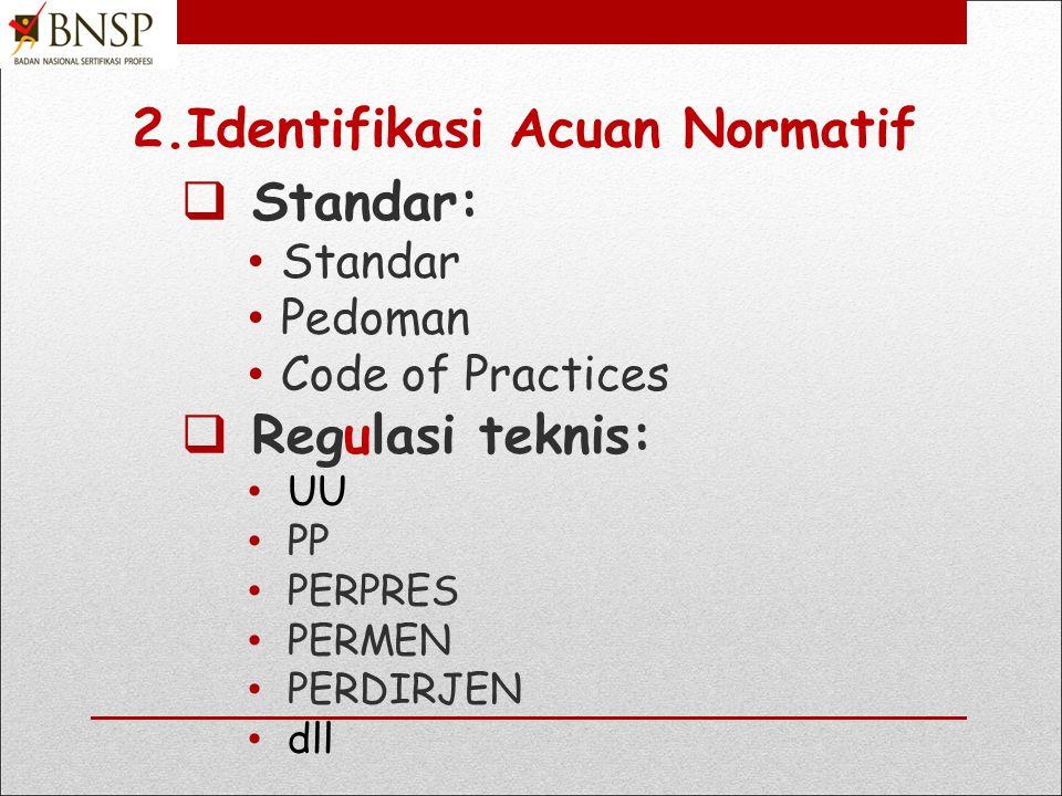 1.Ruang Lingkup sertifikasi Kategori LSP Standar kompetensi Skema sertifikasi (KKNI, Okupasi Nasional, Klaster, Unit dan/atau profisiensi).