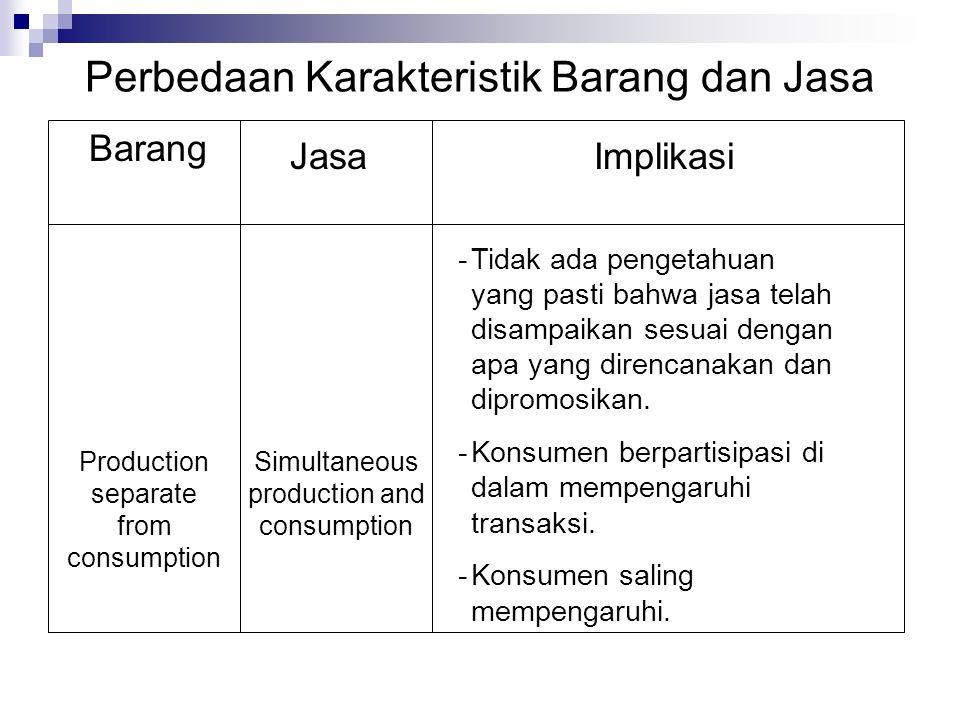 Perbedaan Karakteristik Barang dan Jasa Barang JasaImplikasi Production separate from consumption Simultaneous production and consumption -Tidak ada pengetahuan yang pasti bahwa jasa telah disampaikan sesuai dengan apa yang direncanakan dan dipromosikan.