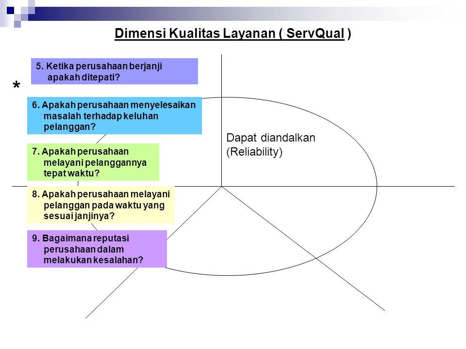 Dimensi Kualitas Layanan ( ServQual ) Dapat diandalkan (Reliability) 5.