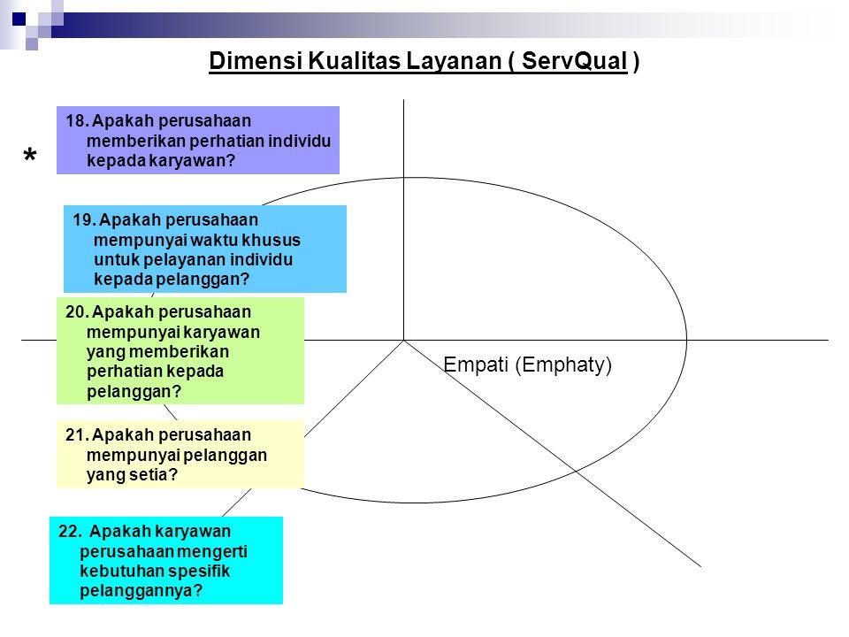 Dimensi Kualitas Layanan ( ServQual ) 18.