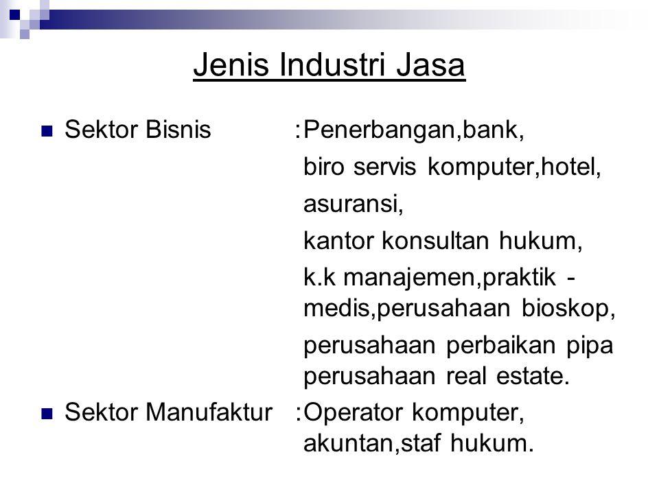 TIGA JENIS PEMASARAN DALAM INDUSTRI JASA * Perusahaan KaryawanPelanggan Pemasaran EksternalPemasaran Internal Pemasaran Interaktif