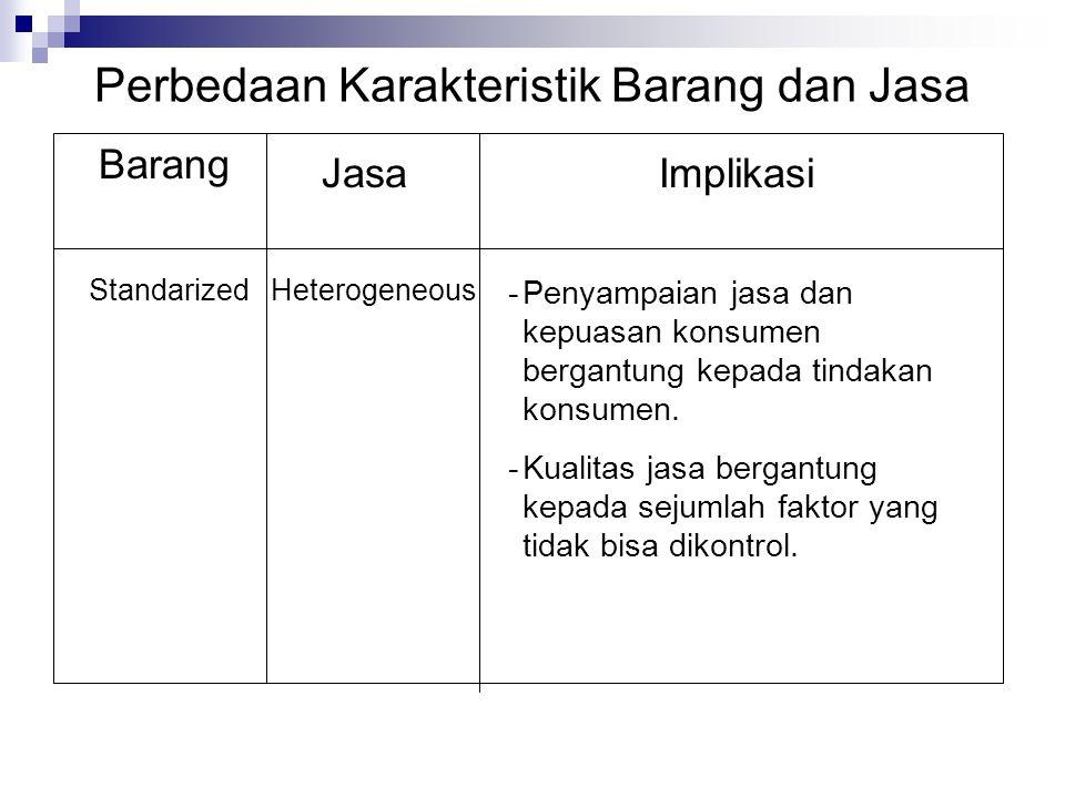 Perbedaan Karakteristik Barang dan Jasa Barang JasaImplikasi StandarizedHeterogeneous -Penyampaian jasa dan kepuasan konsumen bergantung kepada tindakan konsumen.