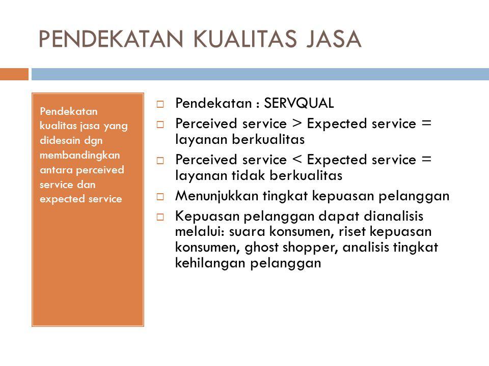 PENDEKATAN KUALITAS JASA Pendekatan kualitas jasa yang didesain dgn membandingkan antara perceived service dan expected service  Pendekatan : SERVQUAL  Perceived service > Expected service = layanan berkualitas  Perceived service < Expected service = layanan tidak berkualitas  Menunjukkan tingkat kepuasan pelanggan  Kepuasan pelanggan dapat dianalisis melalui: suara konsumen, riset kepuasan konsumen, ghost shopper, analisis tingkat kehilangan pelanggan