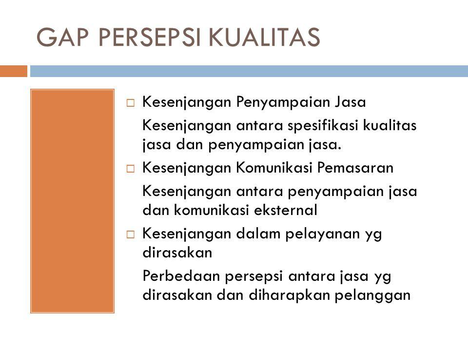GAP PERSEPSI KUALITAS  Kesenjangan Penyampaian Jasa Kesenjangan antara spesifikasi kualitas jasa dan penyampaian jasa.  Kesenjangan Komunikasi Pemas