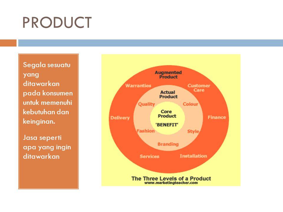 PRODUCT Segala sesuatu yang ditawarkan pada konsumen untuk memenuhi kebutuhan dan keinginan. Jasa seperti apa yang ingin ditawarkan