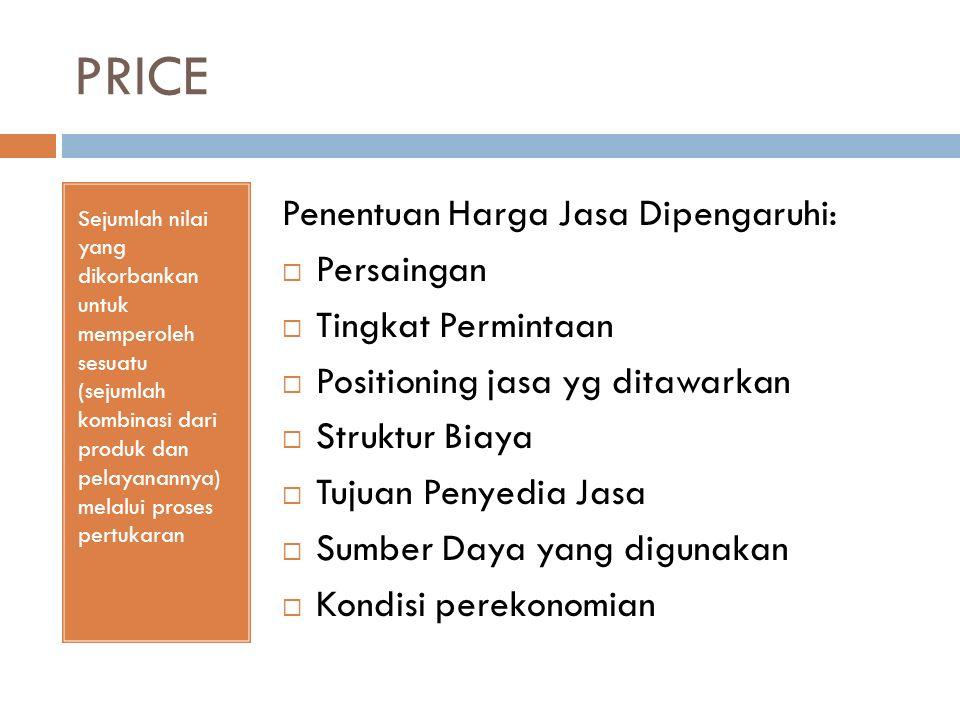 PRICE Sejumlah nilai yang dikorbankan untuk memperoleh sesuatu (sejumlah kombinasi dari produk dan pelayanannya) melalui proses pertukaran Penentuan H
