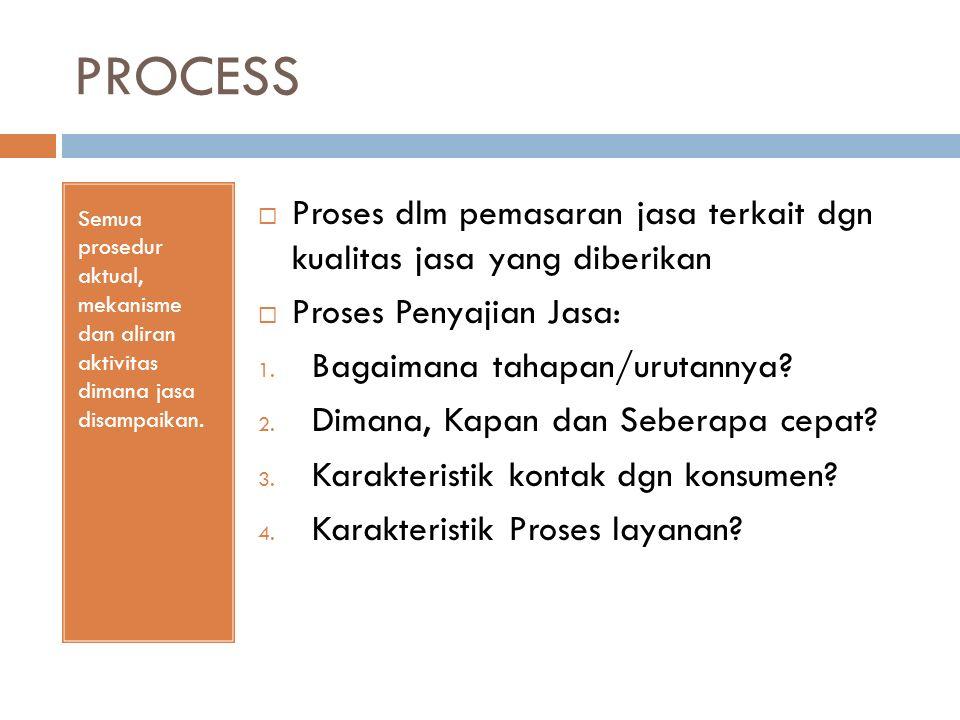 PROCESS Semua prosedur aktual, mekanisme dan aliran aktivitas dimana jasa disampaikan.  Proses dlm pemasaran jasa terkait dgn kualitas jasa yang dibe