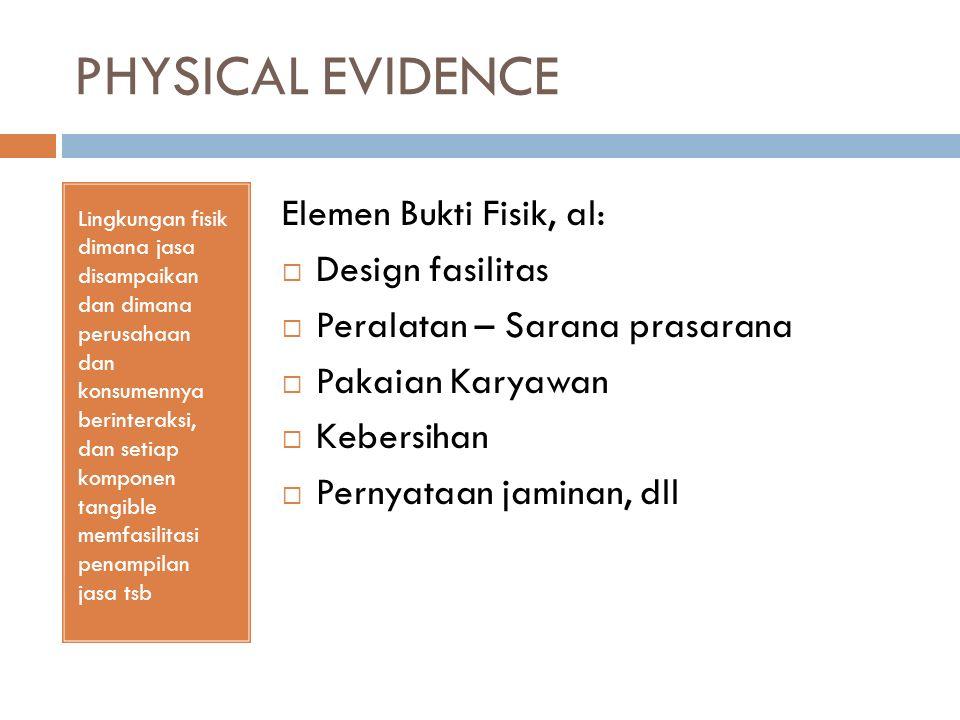 PHYSICAL EVIDENCE Lingkungan fisik dimana jasa disampaikan dan dimana perusahaan dan konsumennya berinteraksi, dan setiap komponen tangible memfasilit