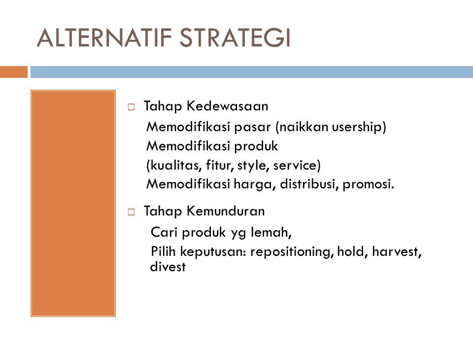 ALTERNATIF STRATEGI  Tahap Kedewasaan Memodifikasi pasar (naikkan usership) Memodifikasi produk (kualitas, fitur, style, service) Memodifikasi harga,