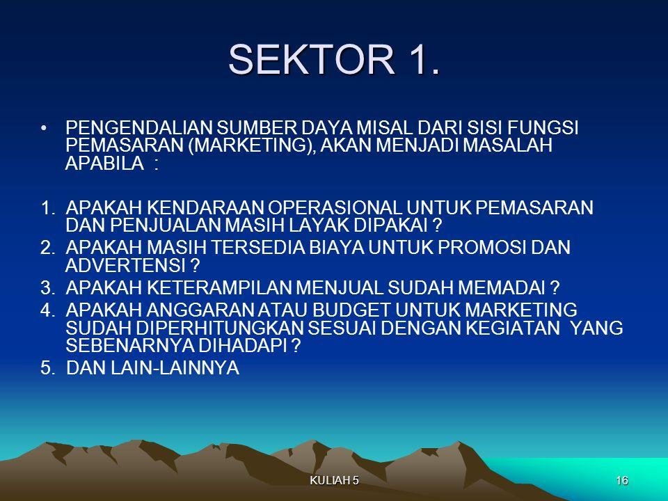 SEKTOR 1.