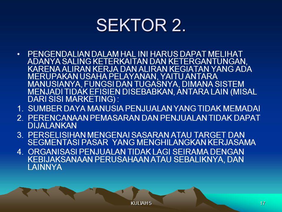 SEKTOR 2.