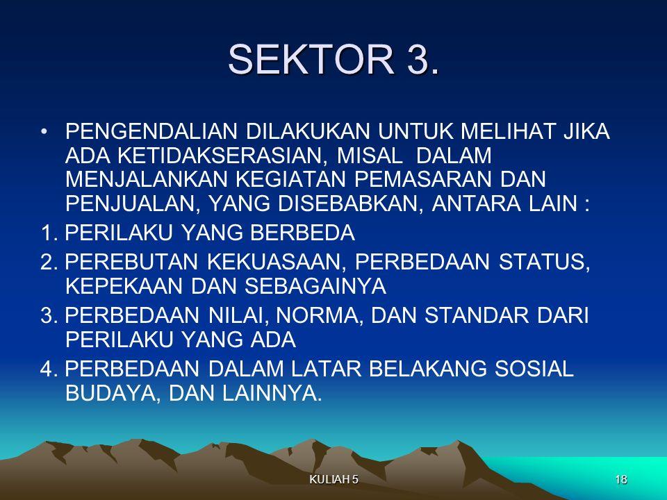 SEKTOR 3. PENGENDALIAN DILAKUKAN UNTUK MELIHAT JIKA ADA KETIDAKSERASIAN, MISAL DALAM MENJALANKAN KEGIATAN PEMASARAN DAN PENJUALAN, YANG DISEBABKAN, AN