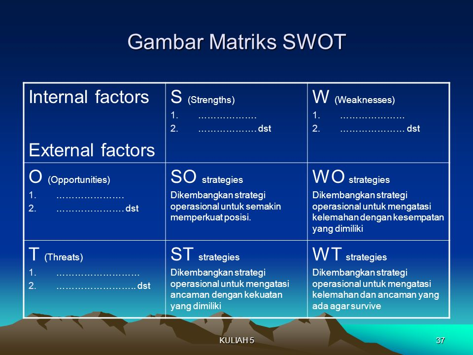 Gambar Matriks SWOT Internal factors External factors S (Strengths) 1.………………. 2.………………. dst W (Weaknesses) 1.………………… 2.………………… dst O (Opportunities) 1