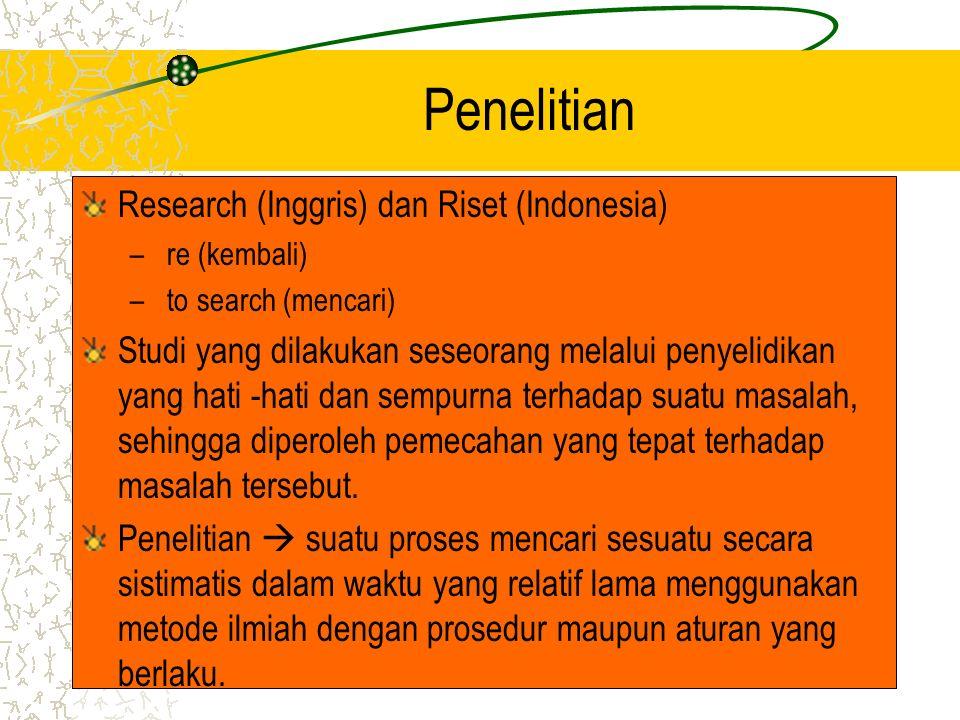 Penelitian Research (Inggris) dan Riset (Indonesia) – re (kembali) – to search (mencari) Studi yang dilakukan seseorang melalui penyelidikan yang hati