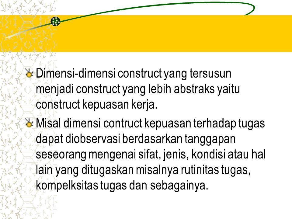 Dimensi-dimensi construct yang tersusun menjadi construct yang lebih abstraks yaitu construct kepuasan kerja. Misal dimensi contruct kepuasan terhadap
