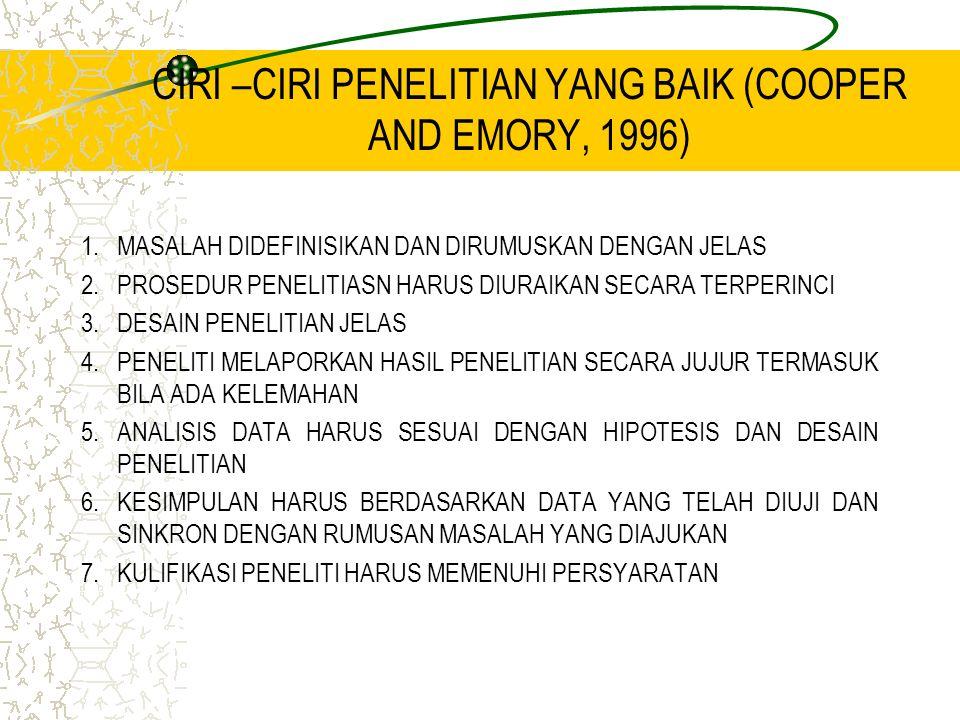 CIRI –CIRI PENELITIAN YANG BAIK (COOPER AND EMORY, 1996) 1.MASALAH DIDEFINISIKAN DAN DIRUMUSKAN DENGAN JELAS 2.PROSEDUR PENELITIASN HARUS DIURAIKAN SE