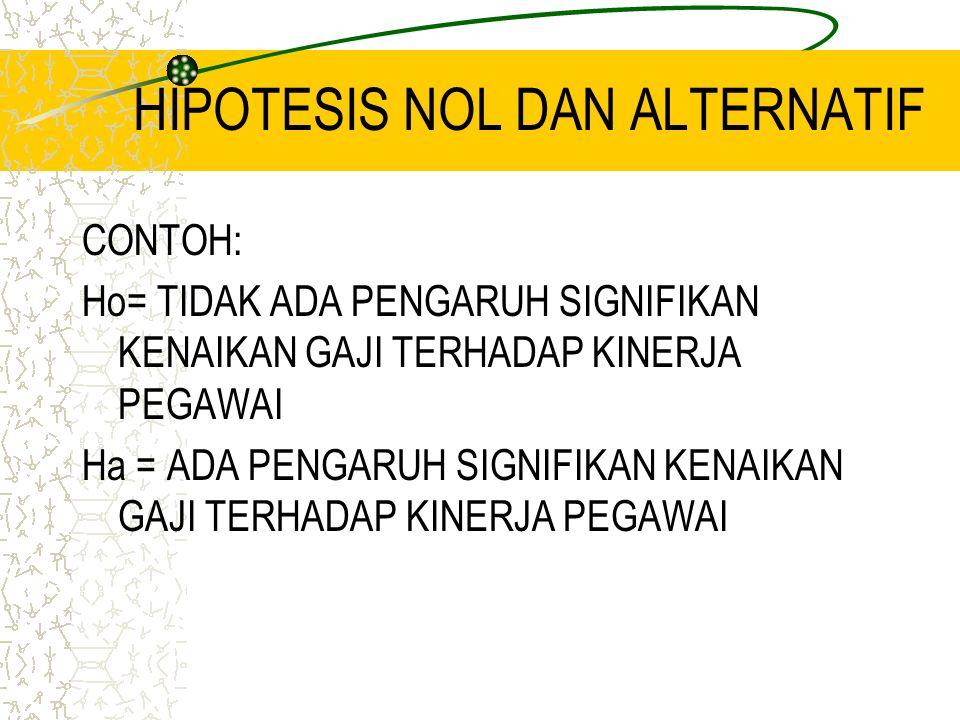 HIPOTESIS NOL DAN ALTERNATIF CONTOH: Ho= TIDAK ADA PENGARUH SIGNIFIKAN KENAIKAN GAJI TERHADAP KINERJA PEGAWAI Ha = ADA PENGARUH SIGNIFIKAN KENAIKAN GA