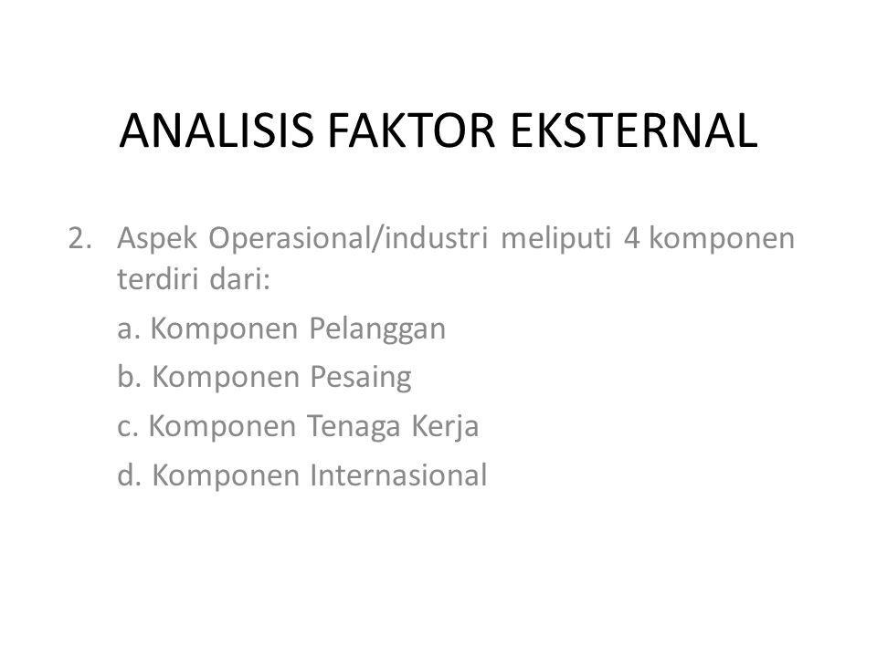 ANALISIS FAKTOR EKSTERNAL 2.Aspek Operasional/industri meliputi 4 komponen terdiri dari: a.